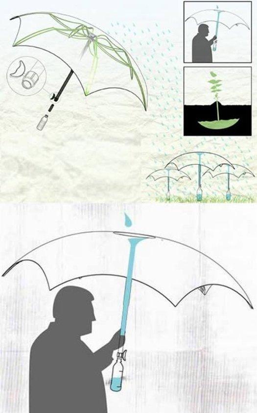 Guarda-chuva potável