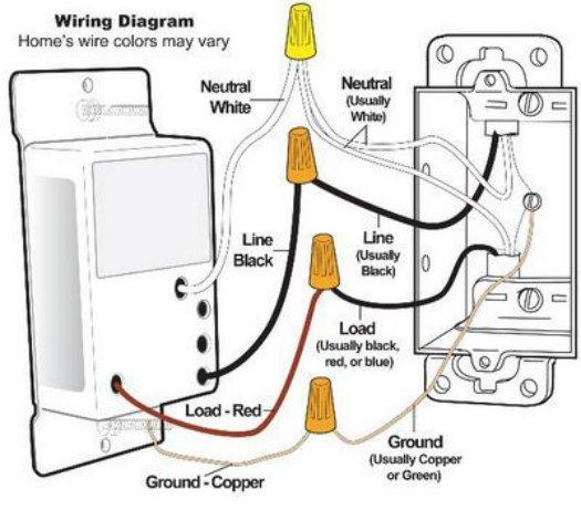 controladores de intensidade