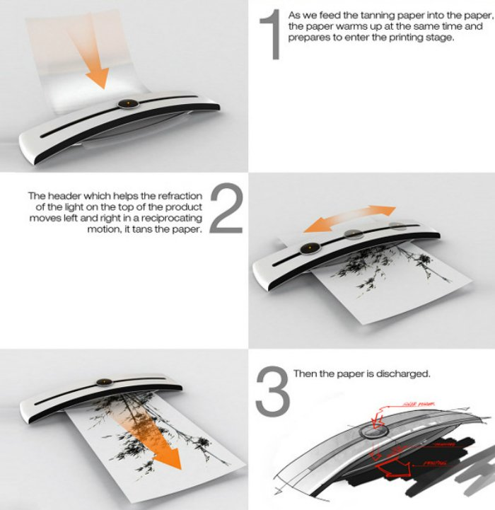 Impressora 100% à base de luz solar