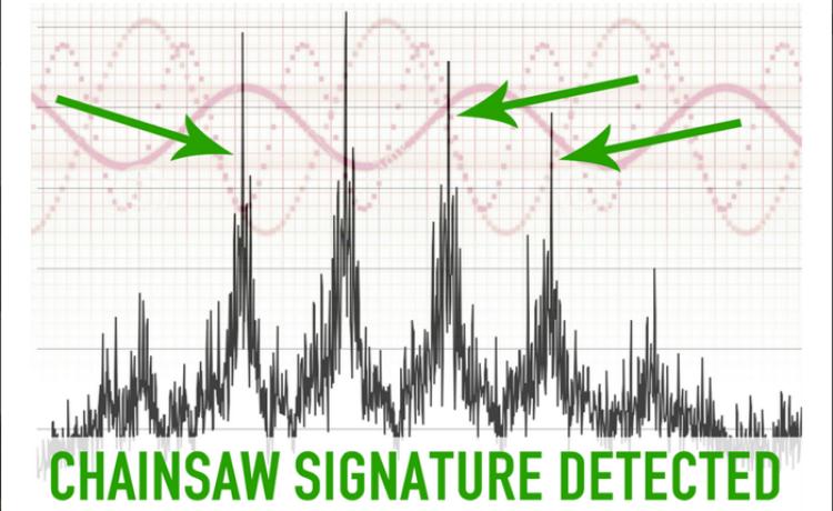 Assinaturas de som de motosserras quando analisadas pelo sistema