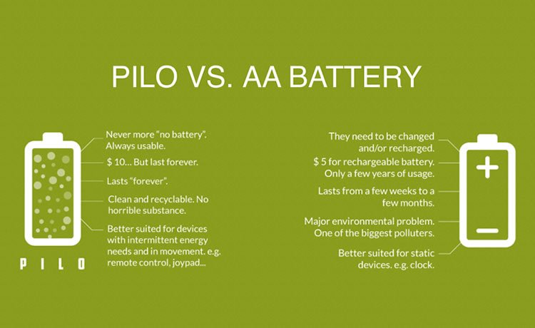 Pilo vs. pilha AA