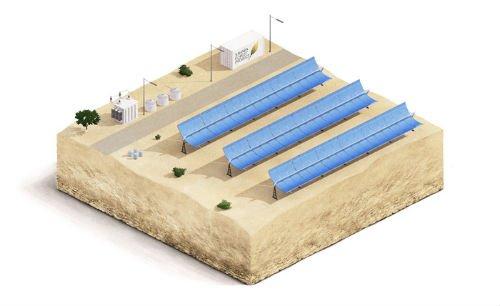 Energia térmica solar concentrada