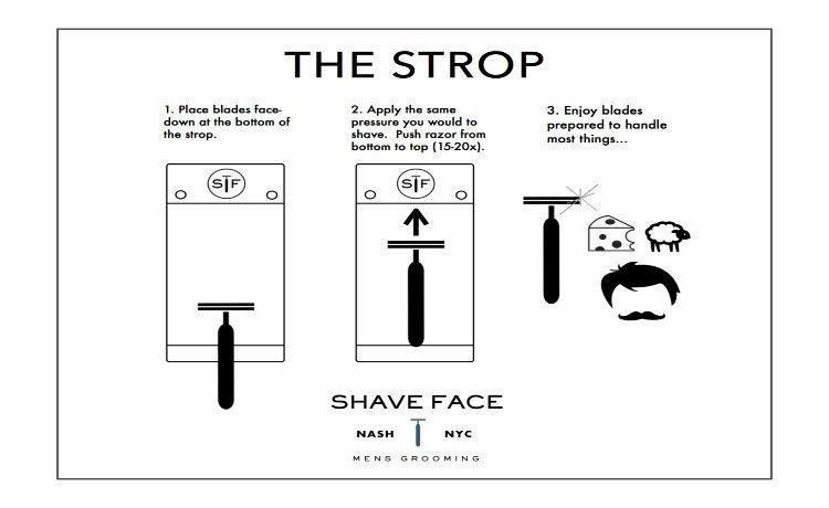 ShaveFace