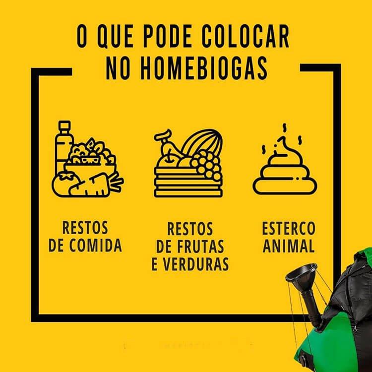 biodigestor residencial HomeBiogas