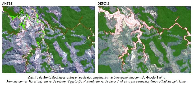 distrito de Bento Rodrigues antes e depois do rompimento da barragem