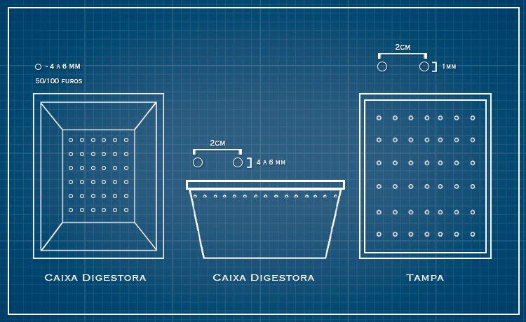 Como fazer composteira