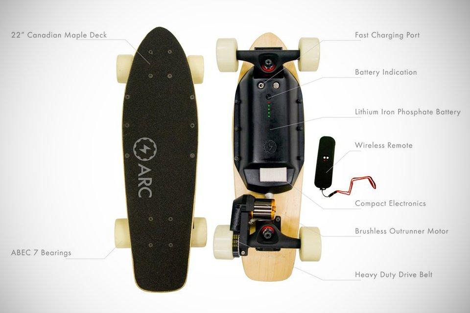 Funções do Arc Board